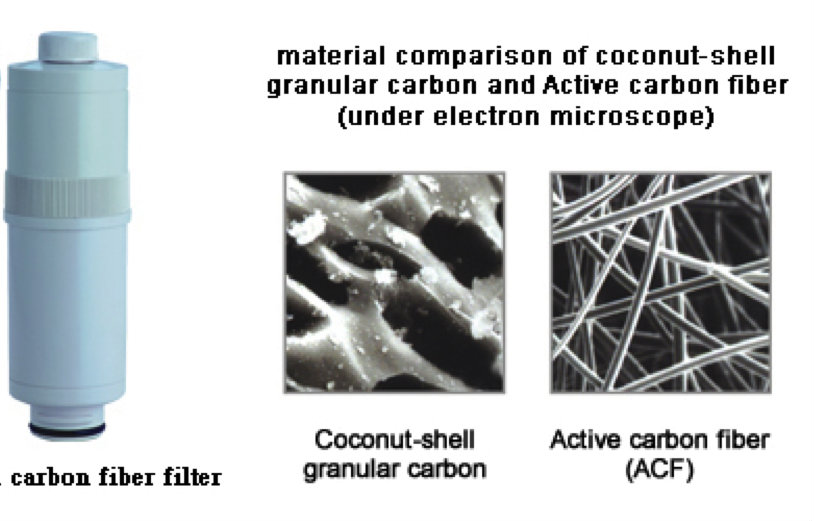 acf-filter-diagram.png
